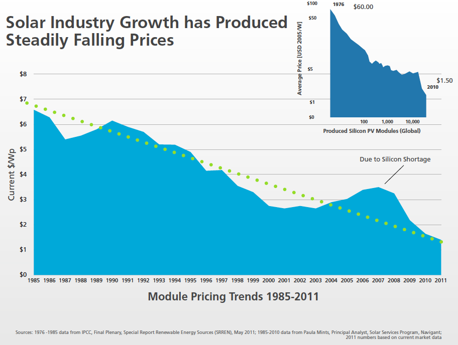 Energy prices: two trends (2 graphs) | Real-World Economics Review ...