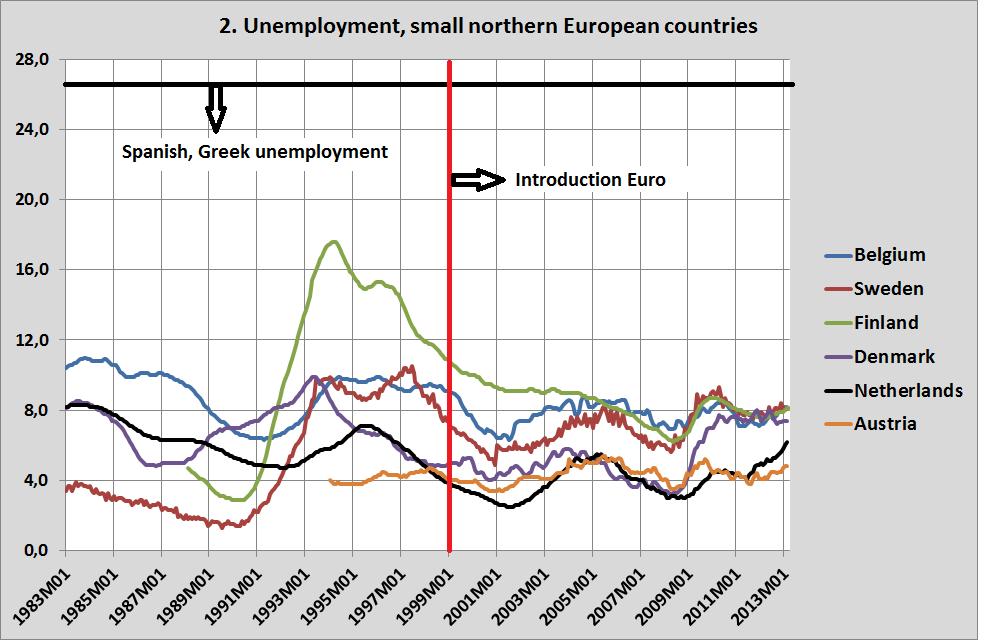 Unemployment After World War 2 Newhairstylesformen2014 Com