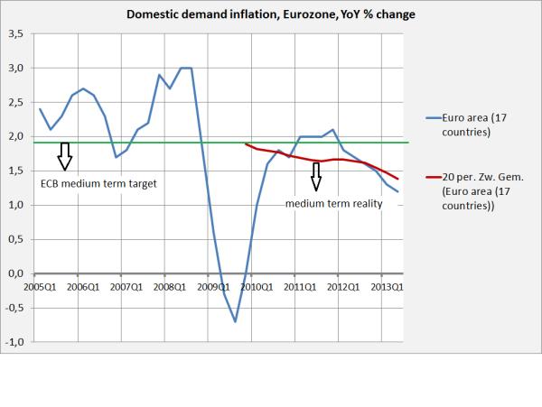 Inflatie3