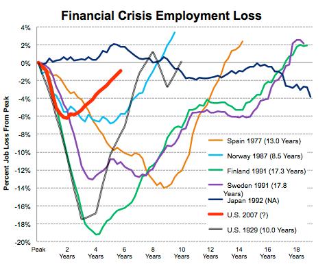 economix-06historicalfinancialcrises-blog480