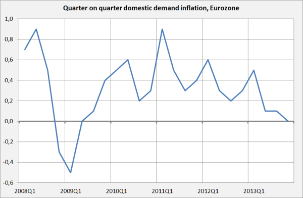 Deflation2
