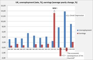neoclassical economics vs keynesian economics pdf