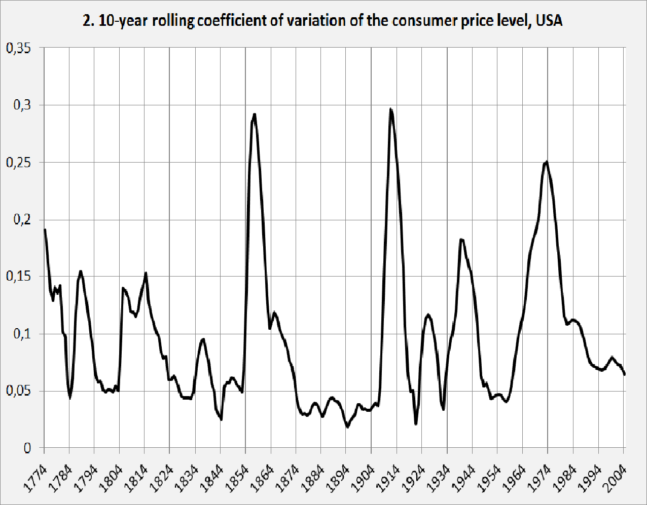 Addendum: Michael Woodford, The Present Kingpin Of Neoclassical Monetary  Analysis, States That, By Definition, Changes In Relative Prices (including  House ...