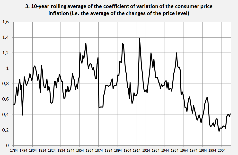 Exceptional Addendum: Michael Woodford, The Present Kingpin Of Neoclassical Monetary  Analysis, States That, By Definition, Changes In Relative Prices (including  House ...