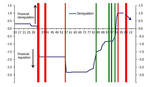 figure42part2