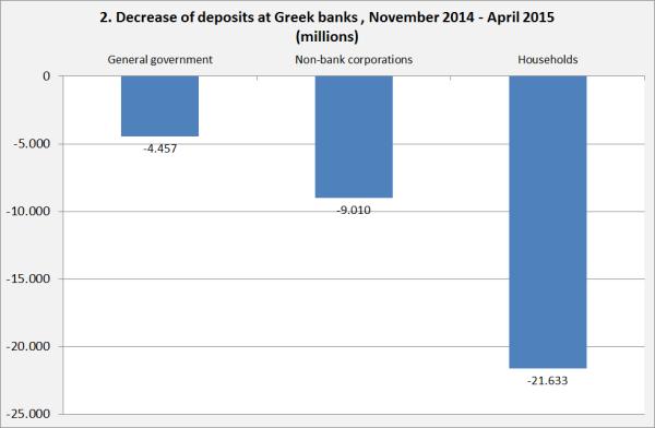 Deposits2