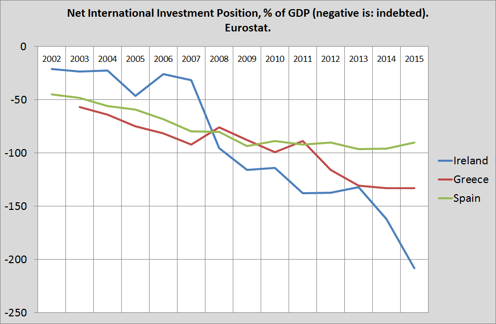 ireland?w=595 will ireland go bankrupt? real world economics review blog