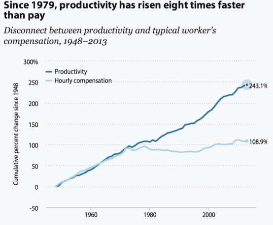 labour-productivity-since-1979.png?w=554
