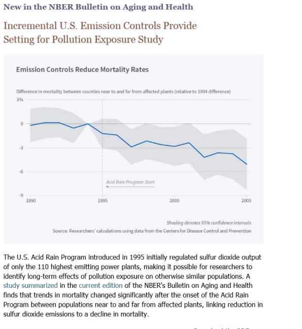 Acid rain, health and government regulations   Real-World